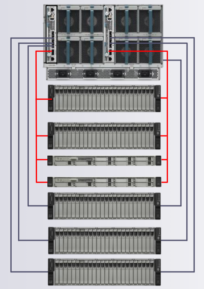 cisco-ucs-mini-expandability