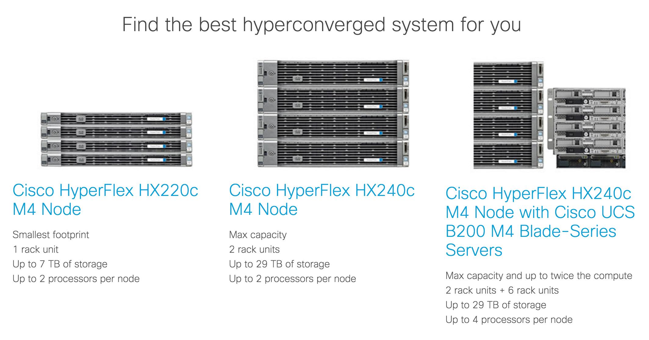 Cisco Enters Hyperconverged Market with HyperFlex - Lostdomain